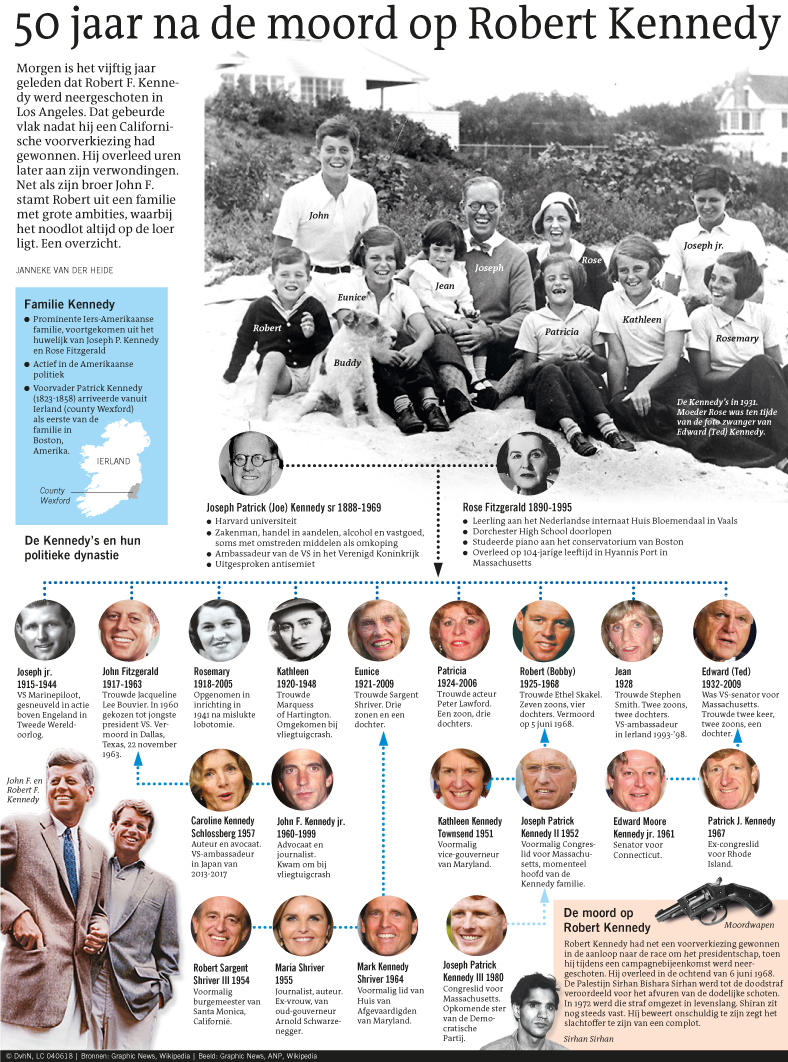 kennedy 50 jaar 50 jaar na de moord op Robert Kennedy – In Beeld&Co kennedy 50 jaar